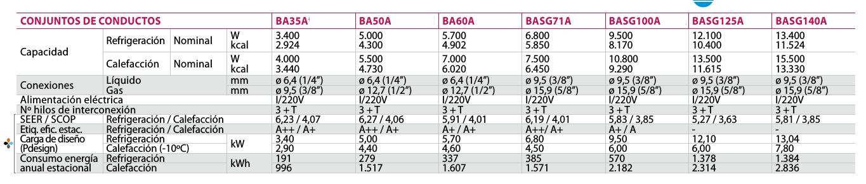 manual Aire acondicionado Conductos Daikin BA50A