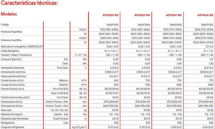 Aire acondicionado Fujitsu ASY 35 ui-KG precio