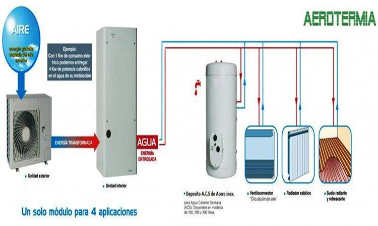 bomba calor Baxi Platinum BC iPlus V200 6 MR oferta