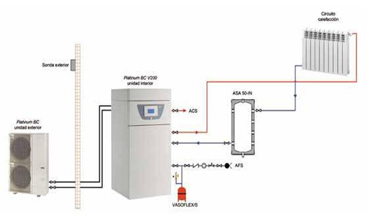 Bomba de calor Baxi Platinum BC iPlus V200 Hybrid 16 MR oferta