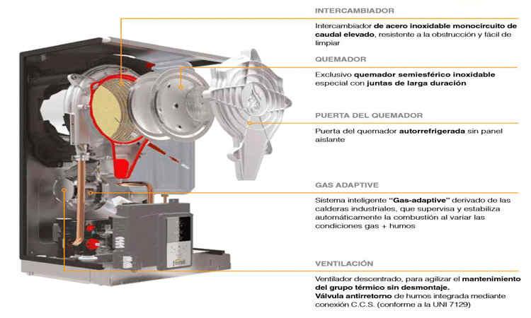 Caldera Ferroli Bluehelix Hitech RRT 24C oferta