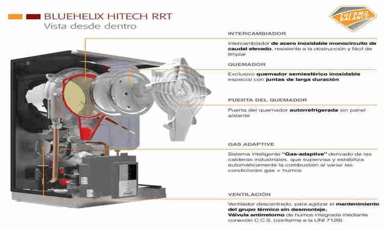 Caldera Ferroli Bluehelix Hitech RRT 34C precio