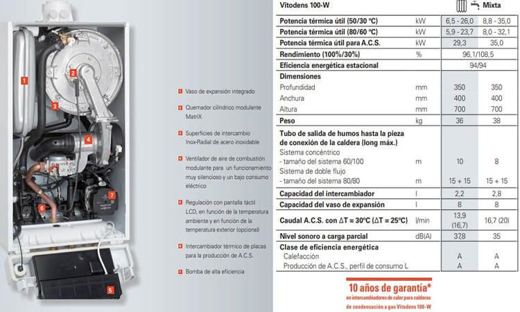 Caldera Viessmann Vitodens 100-W B1HC 26 kW oferta