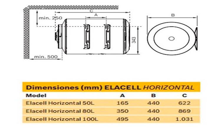 precio Termo Junkers ELACELL Excellence ES 075-5E